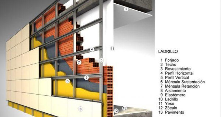 Fachada ventilada en vivienda unifamiliar vale la pena - Fachadas ventiladas precios ...